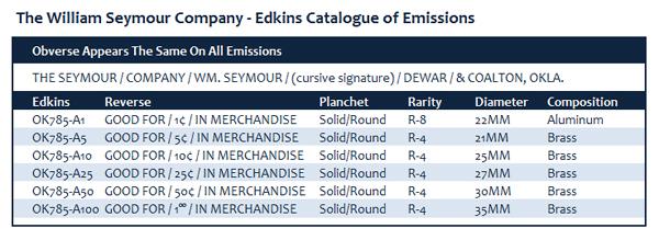 Edkins Listing of Seymour Varieties