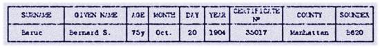 New York City Death Record of Bernard S. Baruc Manhattan Certificate 35017 Soundex B620