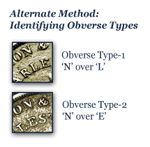 Alternate method for identifying WW Wilbur Token Obverse Types