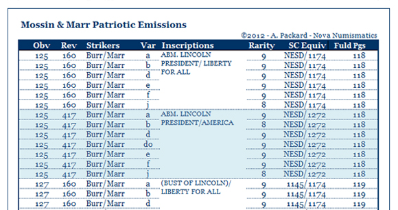 Mossin & Marr Patriotic Emissions Page 1