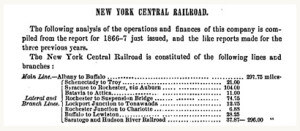 New York Central Rail Road Miles
