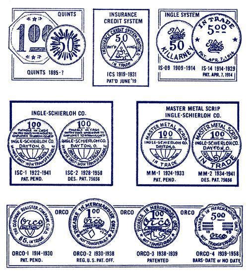 1971 National Script Collectors Association NCSA Template Orco Ingle Schierloh Quints ICS Insurance Credit System Master Metal Scrip