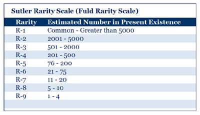 Sutler Rarity Scale Fuld Rarity Scale