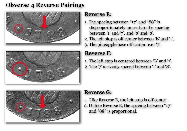 Obverse4-ReversePairingsHighlighted