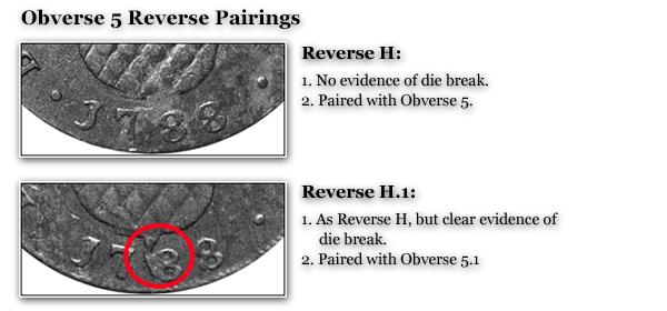 Obverse5-ReversePairings