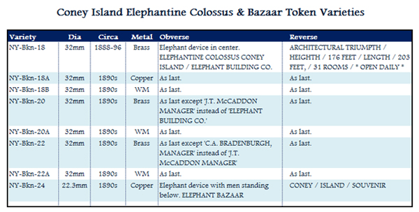 Elephantine Colossus & Bazaar table of varieties